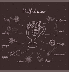 Doodle style mulled wine recipe2 vector