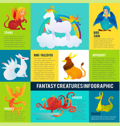 Colorful fantastic animals infographic concept vector