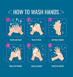 hand washing instruction coronavirus virus vector image