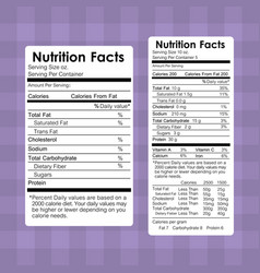 Nutrition facts food labels information healthy vector
