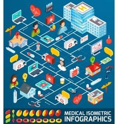 Medical isometric infographics vector