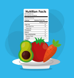 Avocado tomato carrot healthy food nutrition facts vector