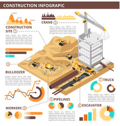 Building construction 3d isometric vector