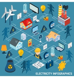 Electricity Isometric Flowchart vector