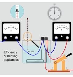Efficiency of heating appliances vector image vector image