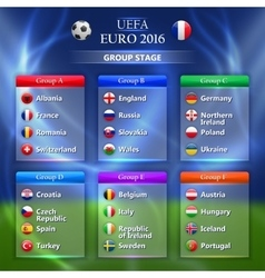 euro 2016 group stage concept vector image
