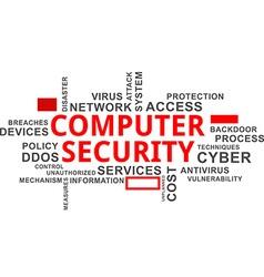 word cloud computer security vector image