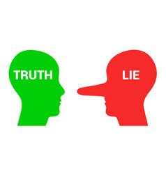 True and false concept vector