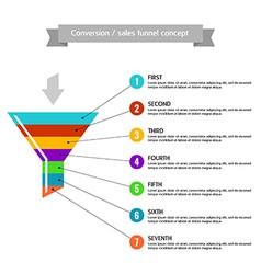 Conversion or sales funnel template concept vector image