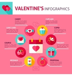 Valentine Day Concept Infographics vector image vector image
