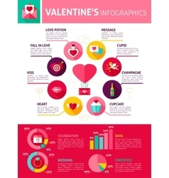 Valentine Day Infographics vector image