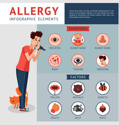 allergy infographic concept vector image vector image