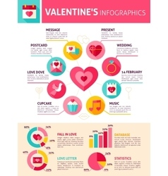 Valentines Day Infographics vector image