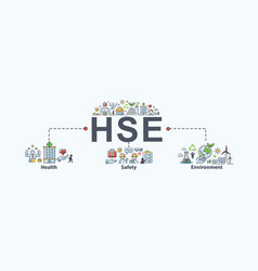 Hse - health safety environment acronym banner vector