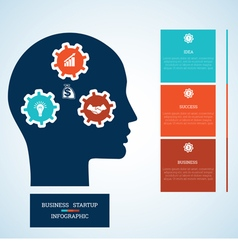 Infographic head with gearwheels thinking human 3 vector