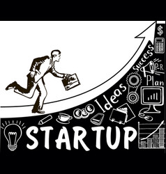 business startup concept sketch hand drawn vector image