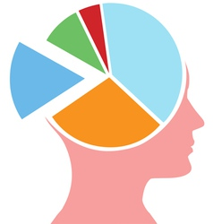 mind share person has a head for business as a fin vector image vector image