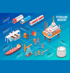 oil industry isometric flowchart vector image