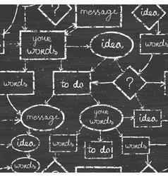 Chalk blackboard mind map seamless pattern vector