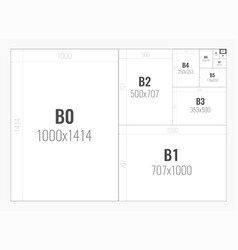 Paper size format series b from b0 to b10 vector