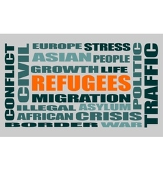 Refugees words cloud vector