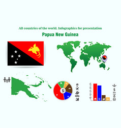 papua new guinea all countries of the world vector image