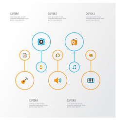 multimedia icons flat style set with gramophone vector image