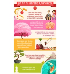 Japan Culture Infographic Retro Cartoon Poster vector