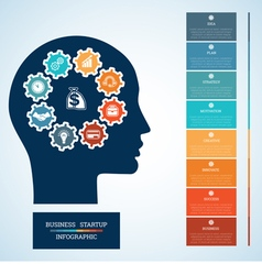 Infographic head with gearwheels thinking human 8 vector