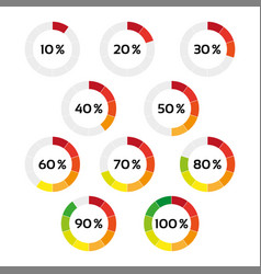 set of ten color percentage indicators vector image vector image