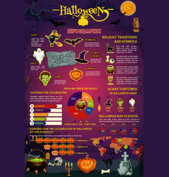 halloween holiday infographic template vector image