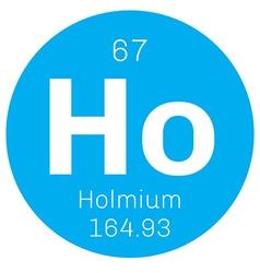 Holmium chemical element vector image