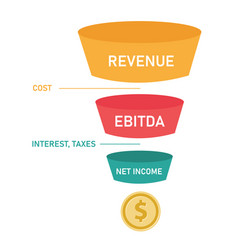 Revenue funnel cost and income flow profit coin vector
