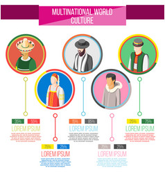 Multinational world culture infographics vector
