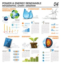 Power And Energy Renewable Infographic Chart vector