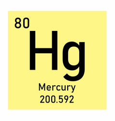 Mercury chemical symbol vector