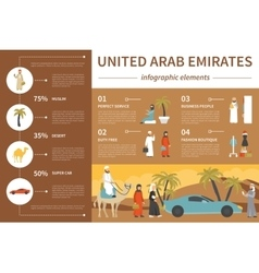 United Arab Emirates infographic flat vector