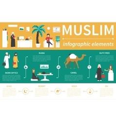 Muslim infographic flat vector
