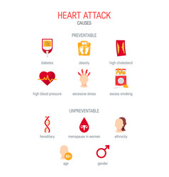 heart attack causes in flat style vector image
