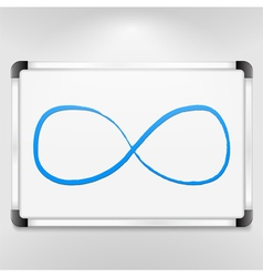 Infinity Symbol on Whiteboard vector