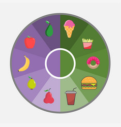Junk food and healthy food infographic vector