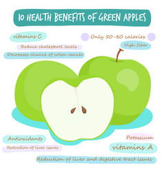 10 health benefits of green apple vector