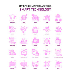 set of 25 feminish smart technology flat color vector image