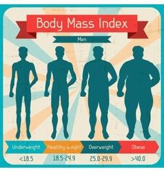 Body mass index retro poster vector