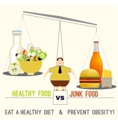 Nutrition infographic v vector image