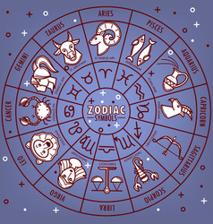 Zodiac horoscope signs with dates icons vector