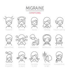Migraine symptoms outline icons set vector