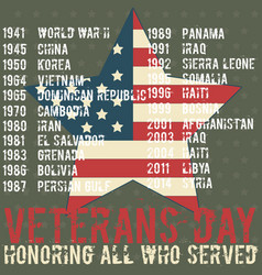 Veterans day greeting card template vector