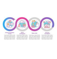 Translation service process infographic template vector