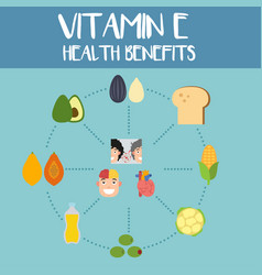 health benefits of vitamin e vector image